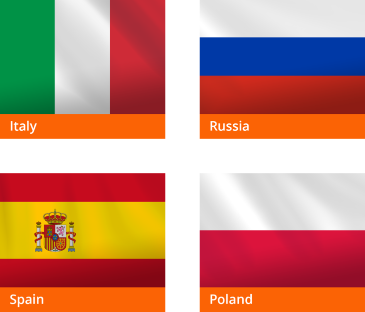 Flags: Italy, Russia, Spain, Poland